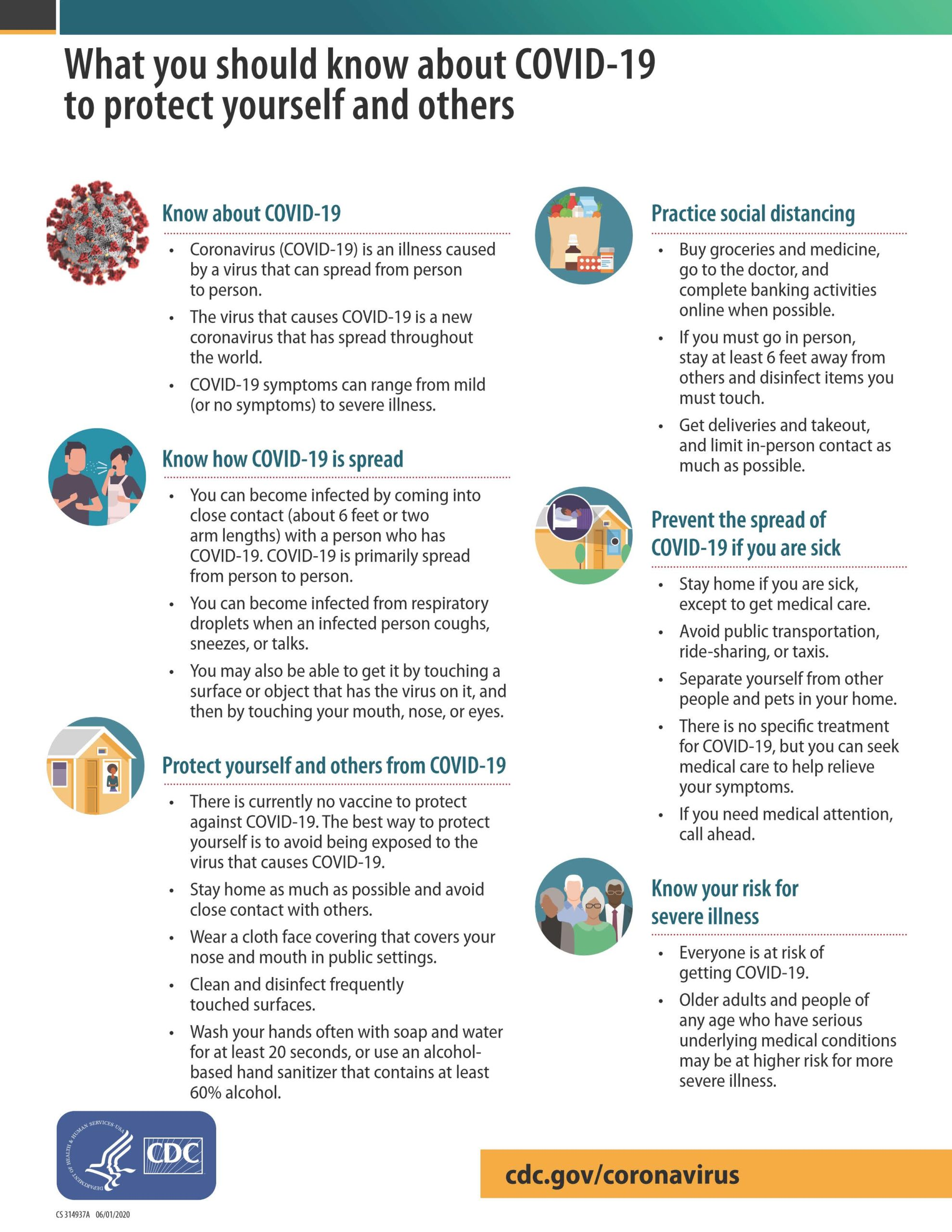 What you should know about COVID19