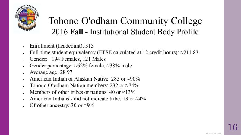 TOCC Student Body Profile Slide 16