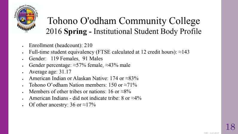 TOCC Student Body Profile Slide 18