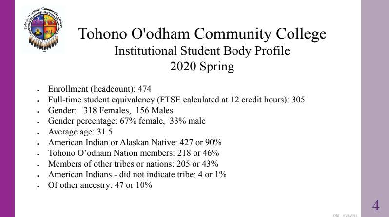 TOCC Student Body Profile Slide 4