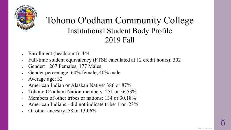 TOCC Student Body Profile Slide 5