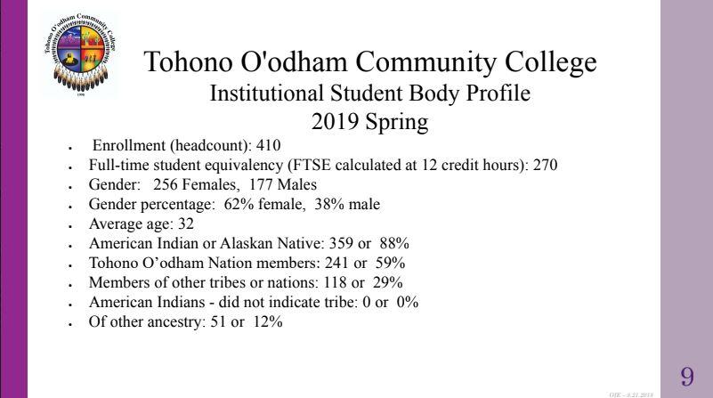 TOCC Student Body Profile Slide 9